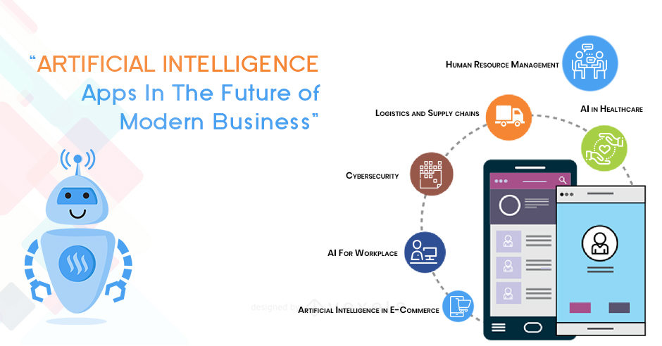 Artificial Intelligence Apps in the Future of Modern Business | AI Models